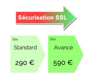 Produit-Secu-SSL-c